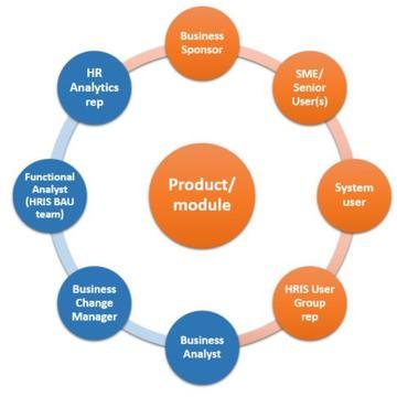 pogs diagram